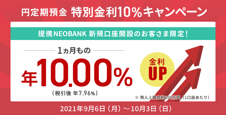 円定期預金 特別金利10%キャンペーン 提携NEOBANK 新規口座開設のお客さま限定! 1ヵ月もの年10.00%(税引後 年7.96%)※預入上限合計100万円(1口座あたり) 期間:2021年9月6日(月)~10月3日(日)
